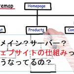 サーバーとドメインって何?ウェブサイトの仕組みを超簡単に解説!